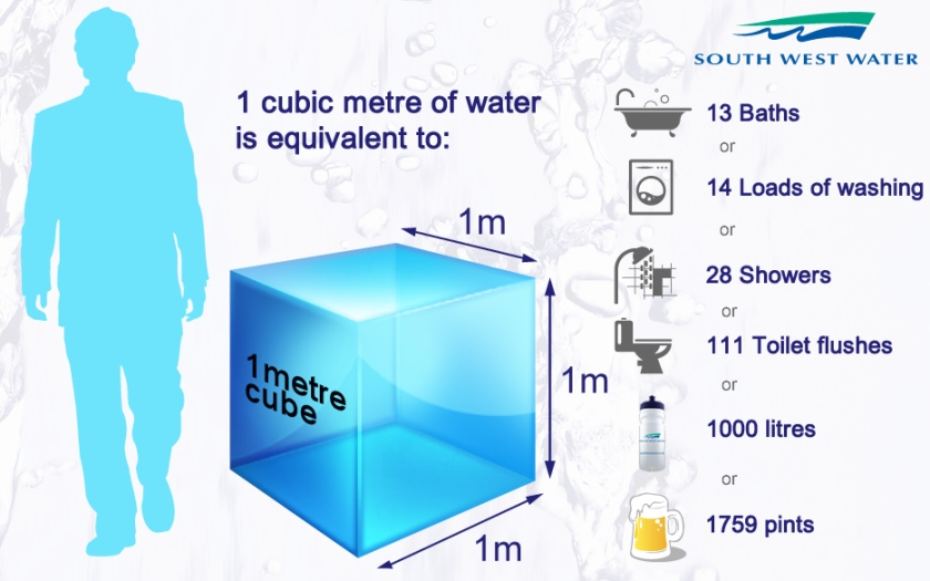 Cubic_meter_infographic-v2.jpg